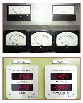 Analog & digital metering either direct or percent of maximum